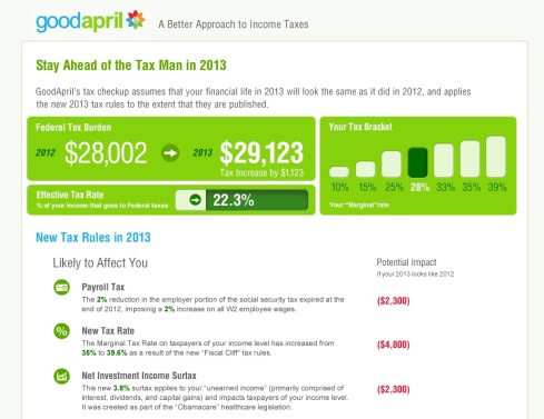 GoodApril MVP - Tax Checkup - Cropped