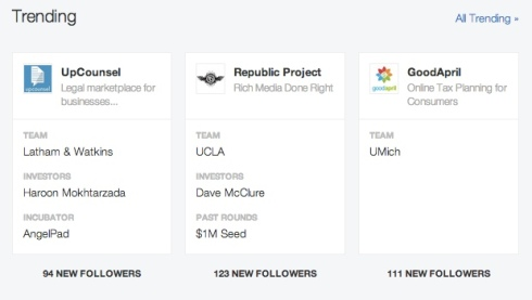 Trending on AngelList